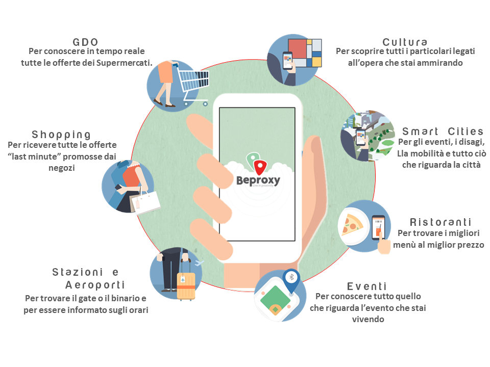 Beproxy_smartphone page_2